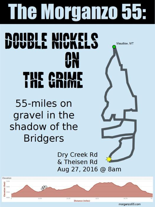 Double Nickels Poster 2016