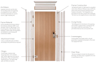 Morland Door Frames & Architraves