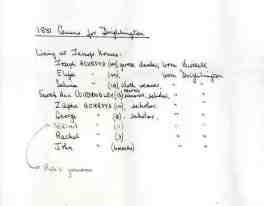 Copy of 1881 census for Drighlington