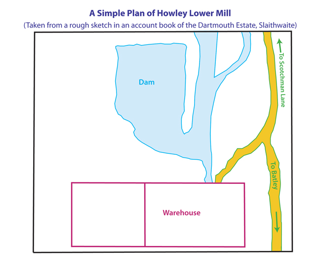 Layout of Howley Lower Mill