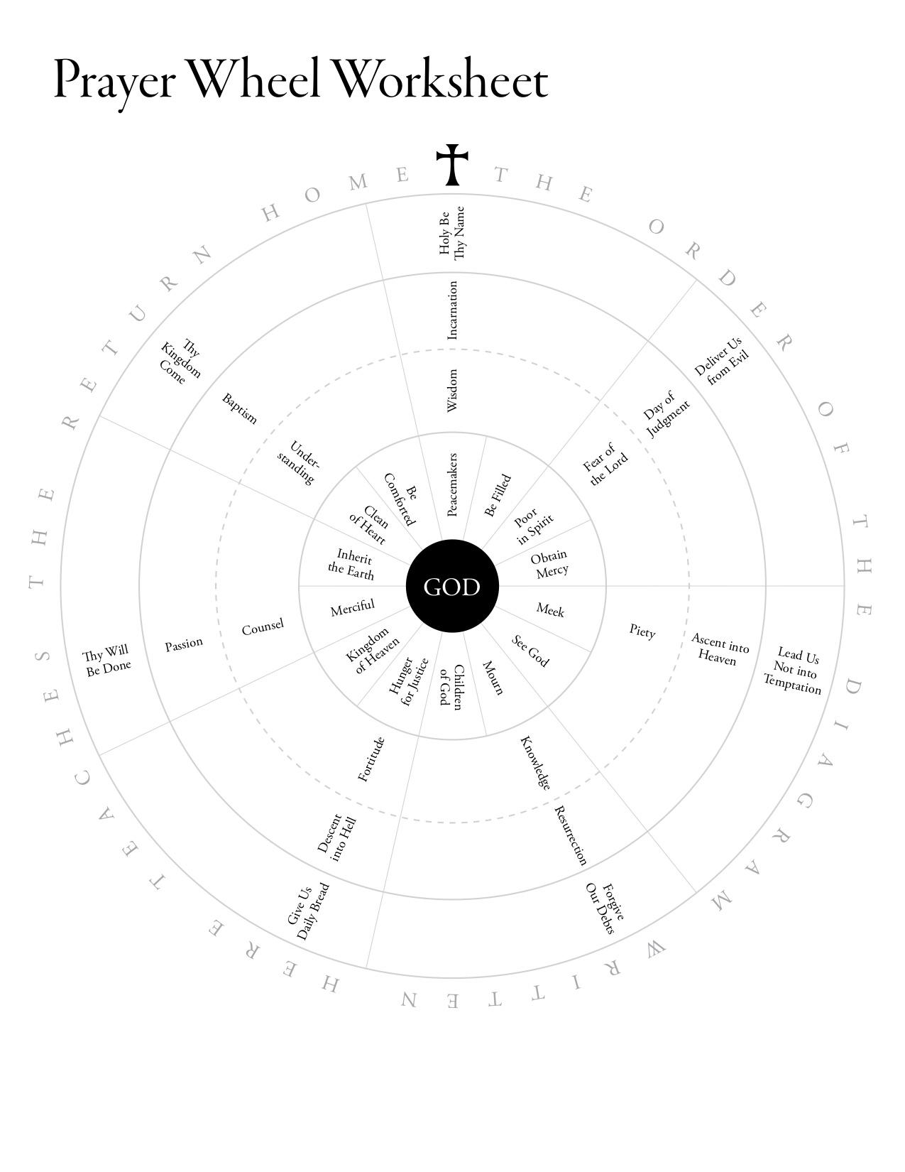 483 The Prayer Wheel An Early Christian Handheld Device