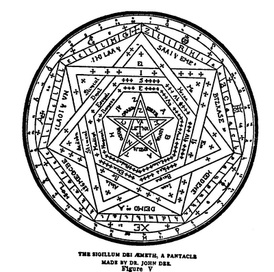 occult supernatural magical thinking