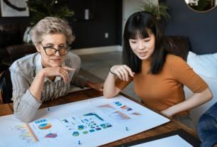 The 4 Differnt Types of Entrepreneurship