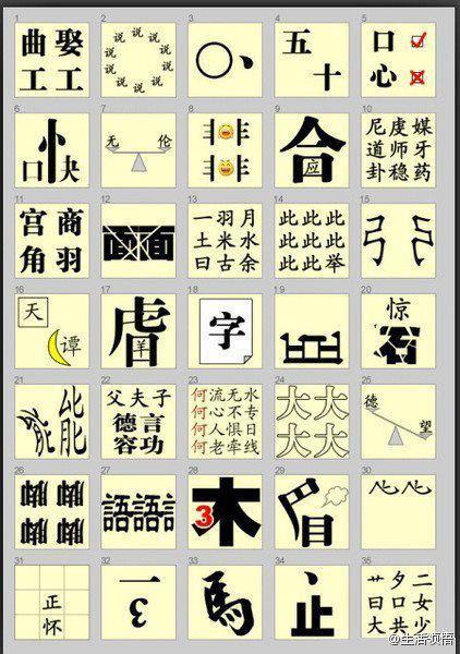 腦力補給--2013天天元宵燈謎(七)--看圖猜成語--2013-02-23謎題