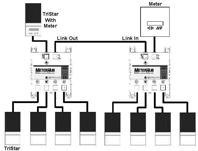 Parallel Charging Using Multiple Controllers With Separate