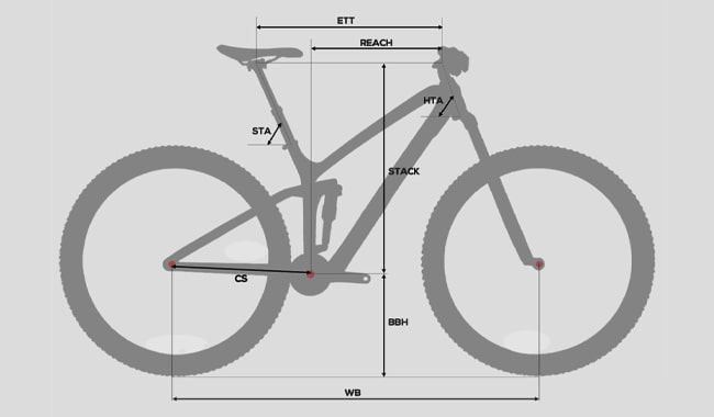 Mountain-Bike-Geometry-Measurements