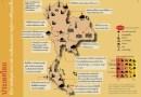 นักวิจัย ม.นเรศวร ชี้อีก 40 ปี ข้างหน้าอุณหภูมิประเทศไทยจะสูงขึ้น 3-4 องศา
