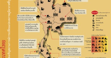 40 ปี ข้างหน้าอุณหภูมิประเทศไทยจะสูงขึ้น 3-4 องศา