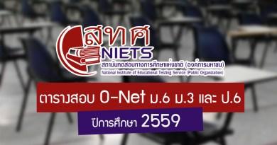 ตารางสอบ O-Net ม.6 ม.3 และ ป.6 ปีการศึกษา 2559