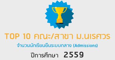 TOP 10 คณะ/สาขา ม.นเรศวร จำนวนนักเรียนยืนระบบกลาง (Admissions) ปีการศึกษา 2559