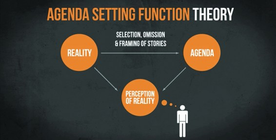 The-Agenda-Setting-Function-Theory
