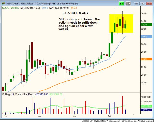 $SLCA basing pattern