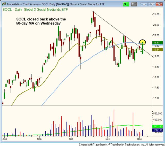 $QCLN buying at lows