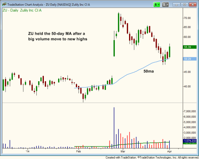 $ZU buy limit order