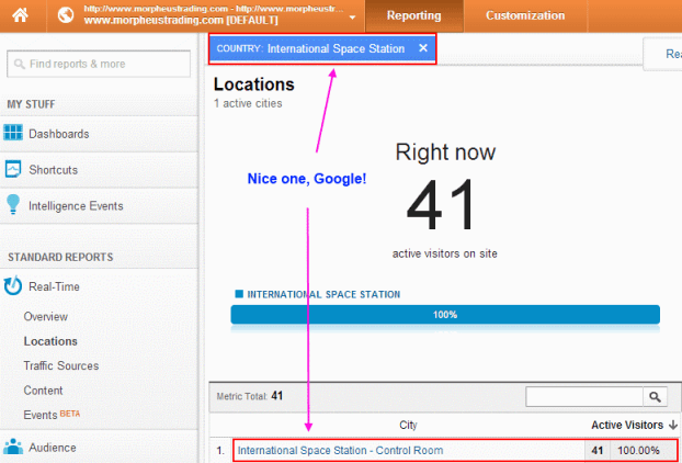 Google April Fool's Day prank