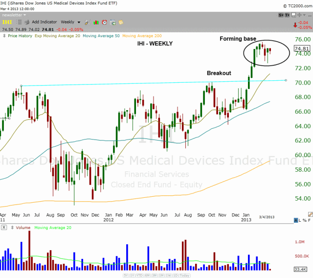 $IHI BASING OUT