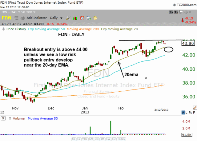 $FDN TIGHT CONSOLIDATION
