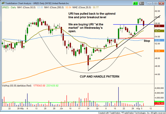 $URI CUP WITH HANDLE BREAKOUT