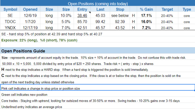 $open positions