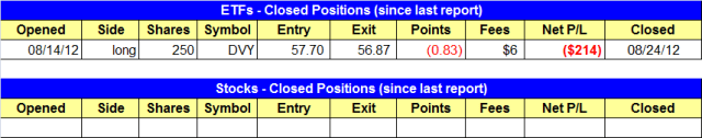 open position summary