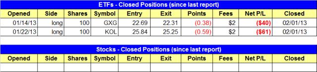 open position summary