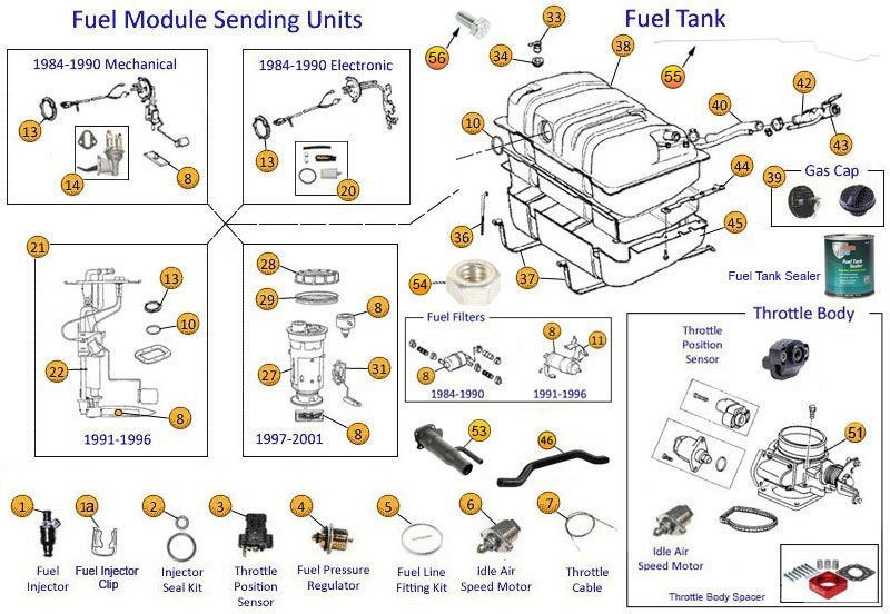fuel system parts for cherokee xj