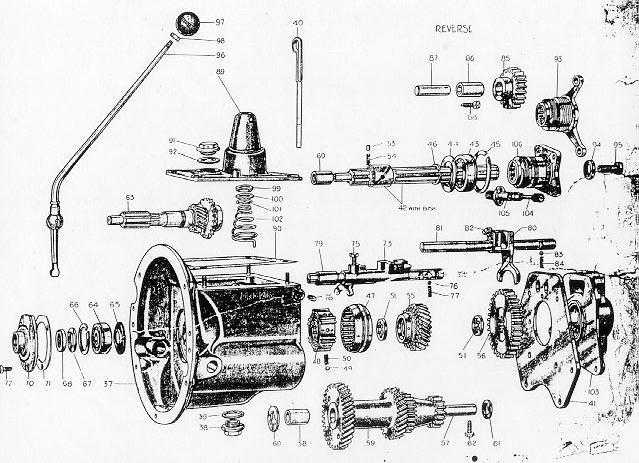 Technical Items