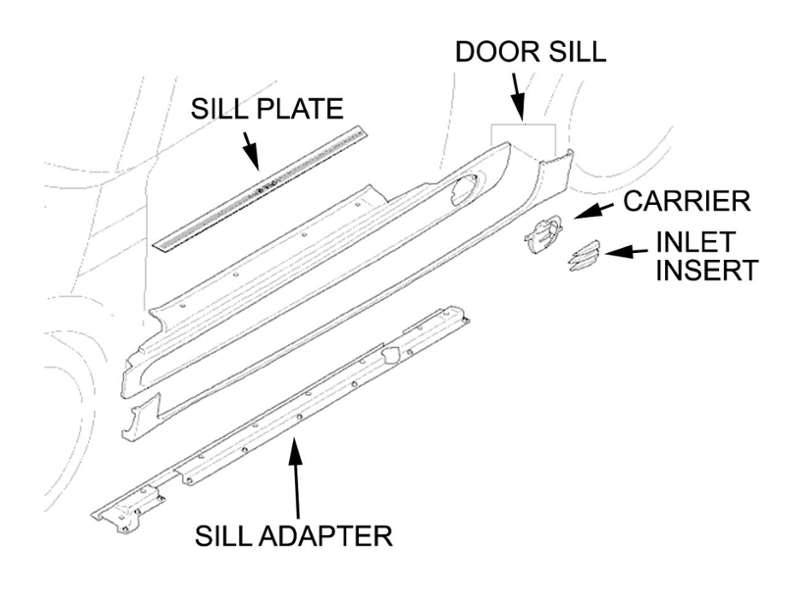 Mini Cooper Jcw Door Sill Inlet Insert Right Aero