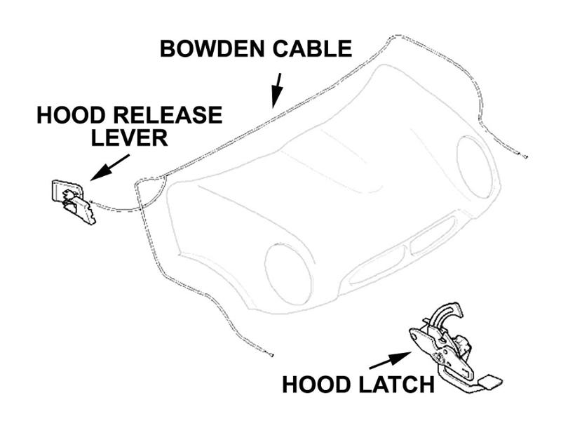 Mini Cooper Left Hood Latch Oem Gen1 R50-r53