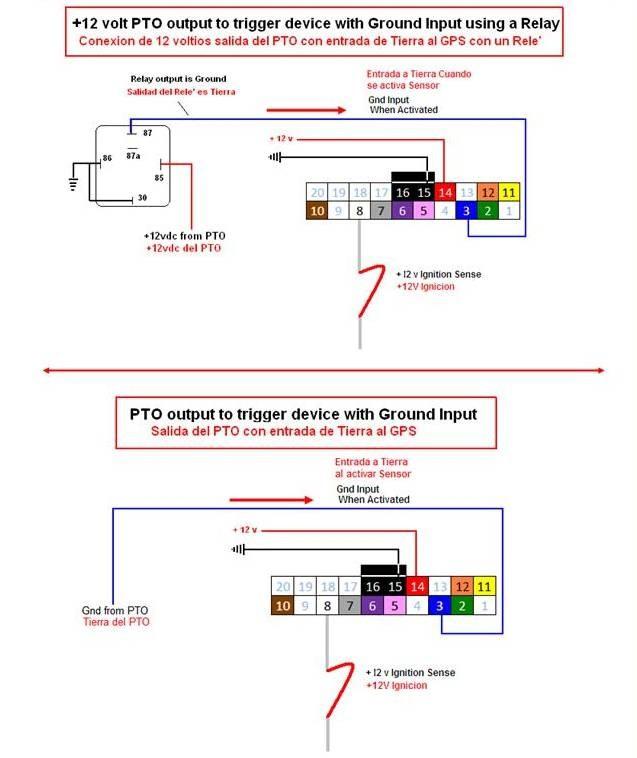 john deere 455 pto wiring diagram thetford c260 toilet data gps trackers gy21127 harness
