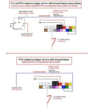 PTO Wiring Diagram  GPS Trackers