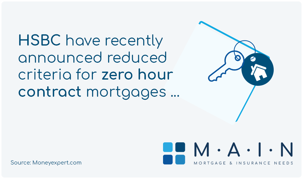 ZeroHoursContractMortgages - Facts