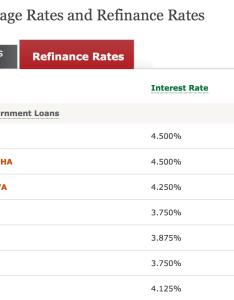 Wells fargo mortgage rates also reach their highest levels in three years blog rh mortgageblog
