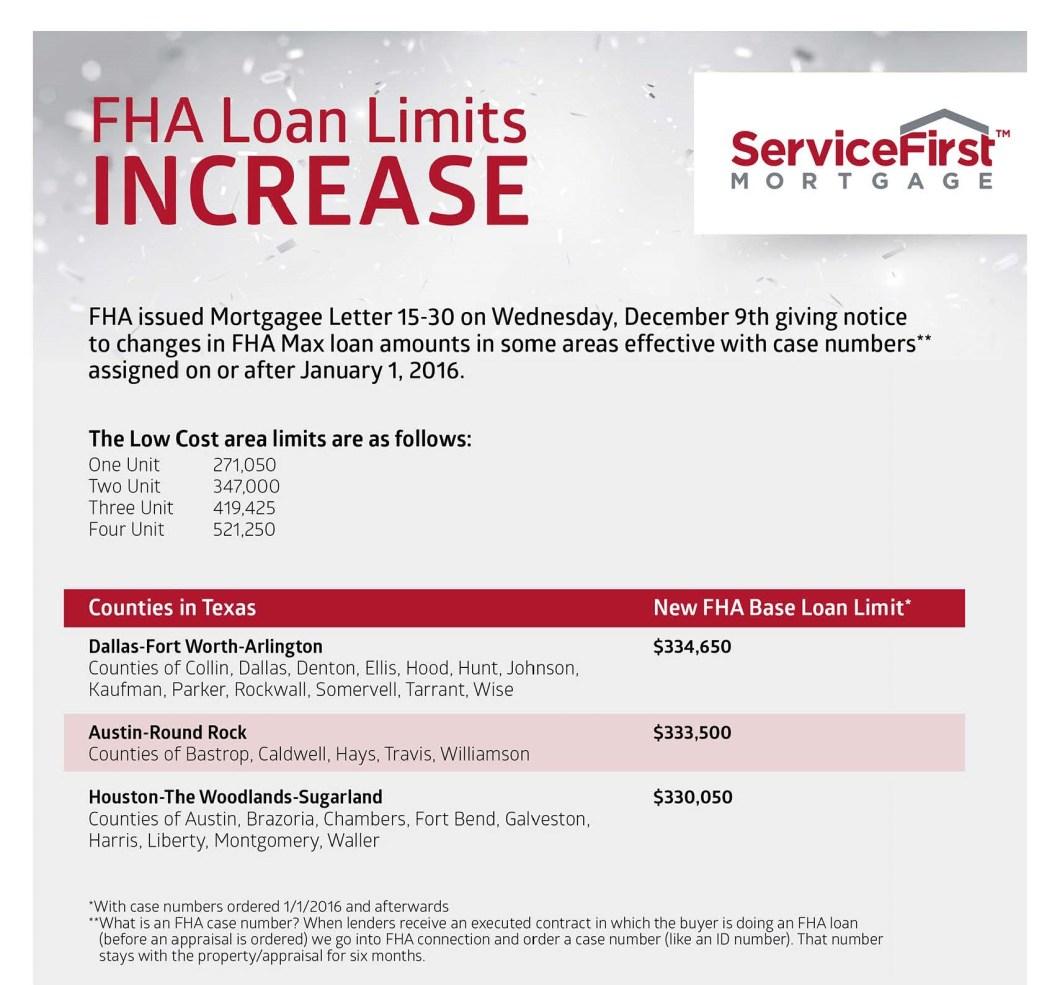 Fha Home Loan Maximum | www.allaboutyouth.net