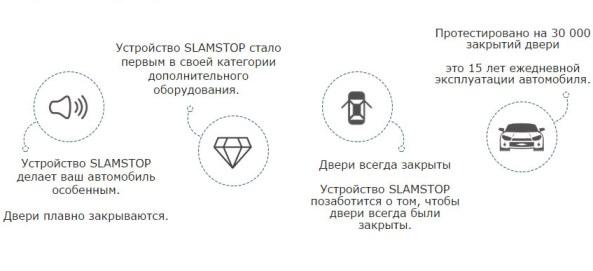 Преимущества доводчиков дверей Slamstop
