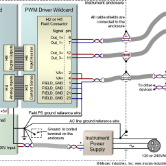 Ac Low Voltage Wiring Diagram Spinal Cord And Nerves Preventing Emi Reducing Noise From High Current Pwm Signals Circuit Schematic Showing Field Ground Load Connections For Interfacing
