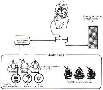 Telephone Wire Amplifier Telephone Wire Schematic Wiring
