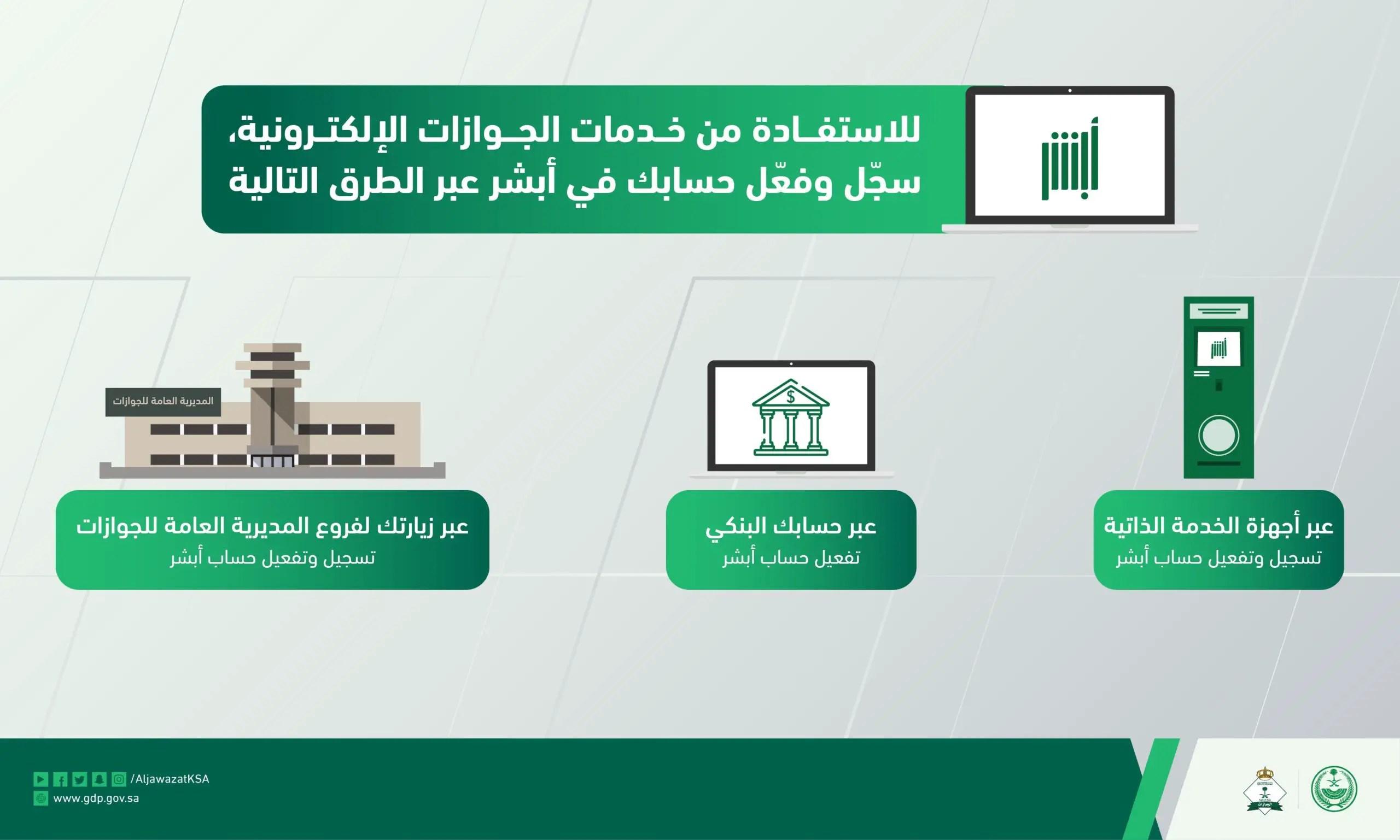 رصيد الجوازات استرداد رصيد الجوازات من بنك الراجحي والبنك الأهلي موسوعتي