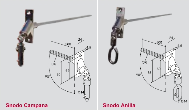 Motor mecanico para persiana o toldo con apertura emergencia