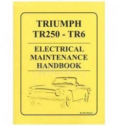electrical maintenance handbook tr250 6tr250 wiring diagram 17 [ 1000 x 1000 Pixel ]