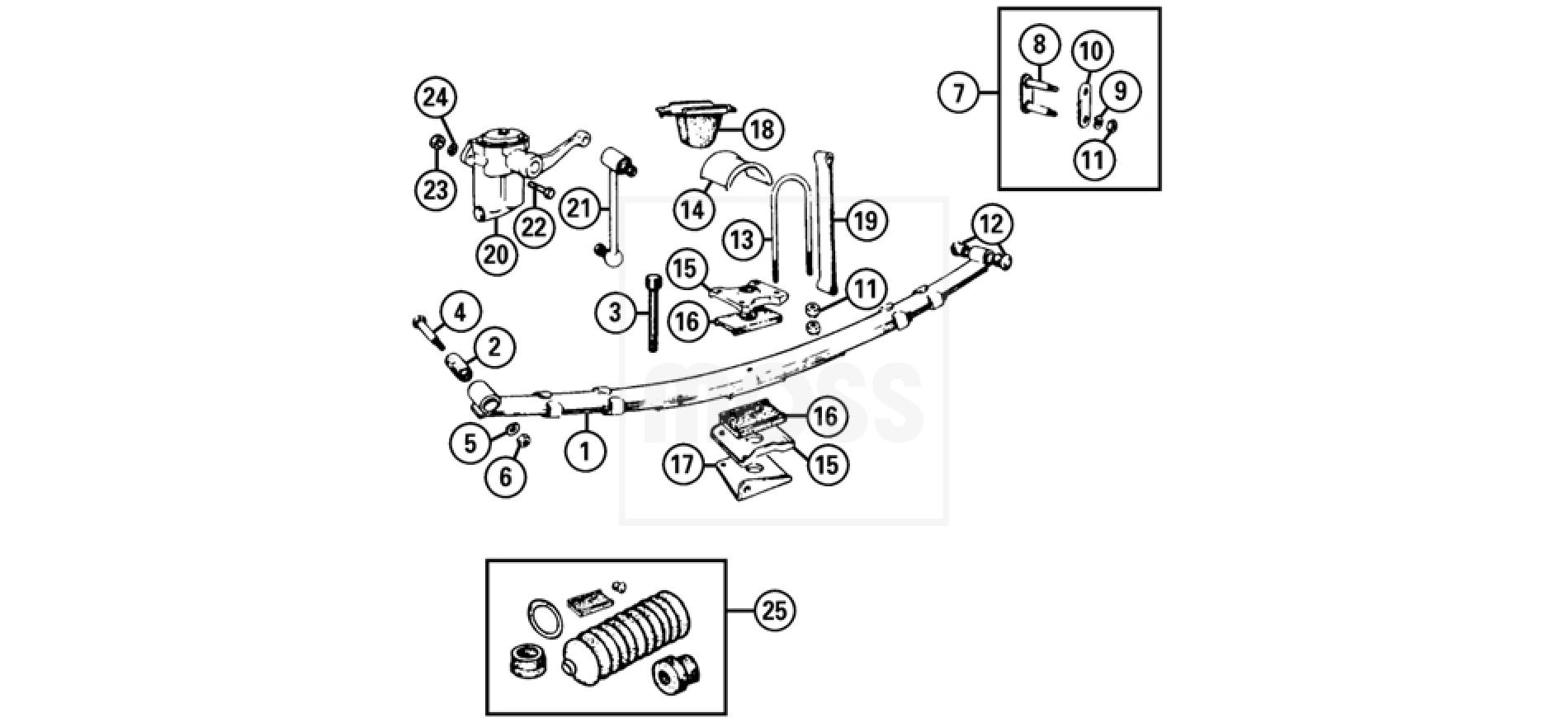 mg midget 1500 wiring diagram for harbor breeze ceiling fan light kit suspension fuse box