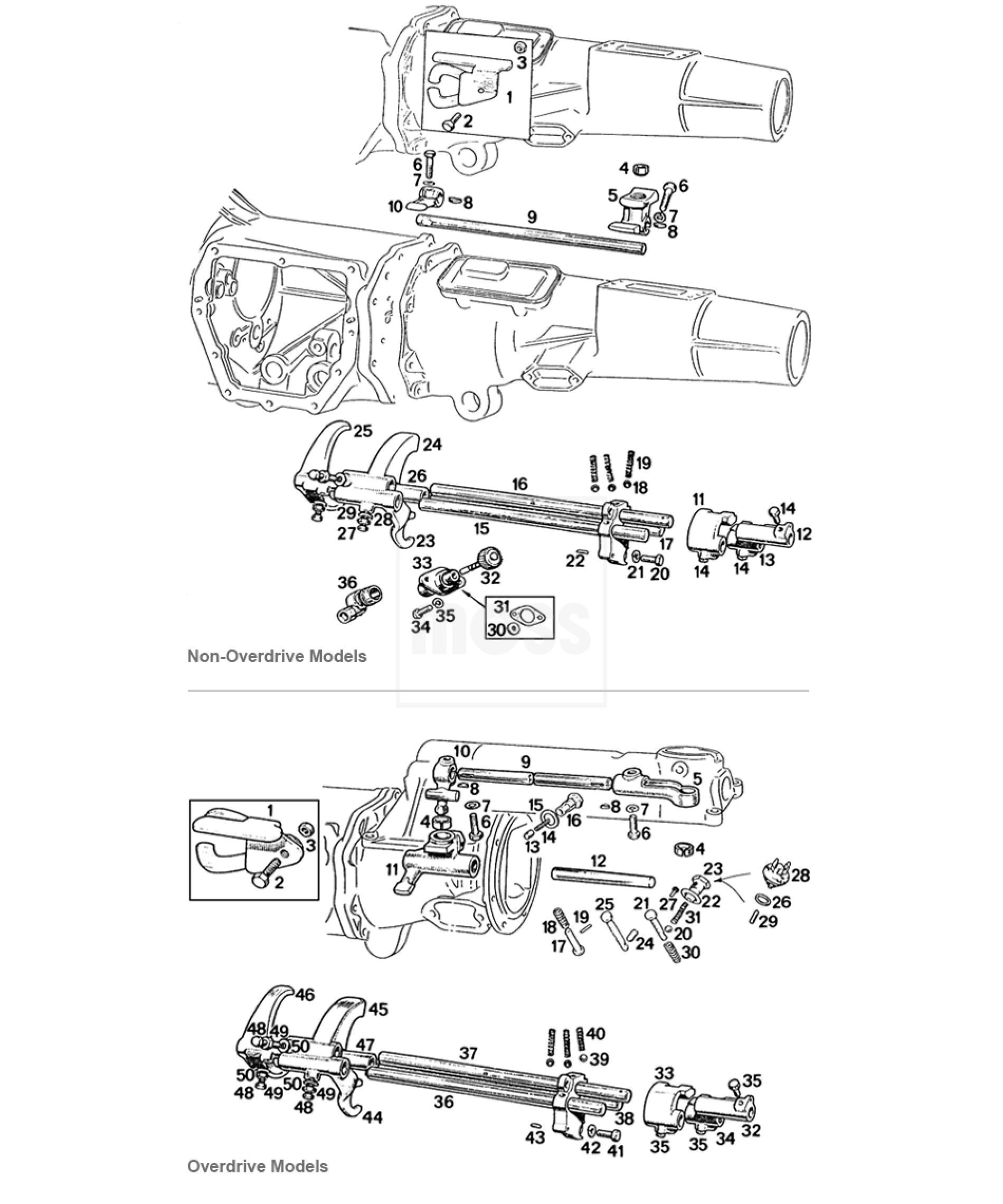Internal Gearbox 3 Synchro Gear Selector Rods