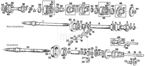 small resolution of mgb transmission diagram wiring diagram third level mgb transmission rebuild keep stripping the 21t pinion gear