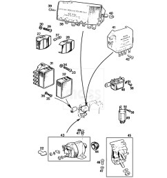 1977 mgb fuse box diagram engine diagram and wiring diagram wiring diagram for 1983 porsche 911 [ 1900 x 1720 Pixel ]