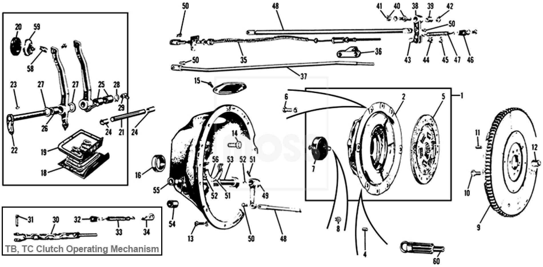 01 TYPES OF CLUTCHES USED IN TRANSMISSION SYSTEM