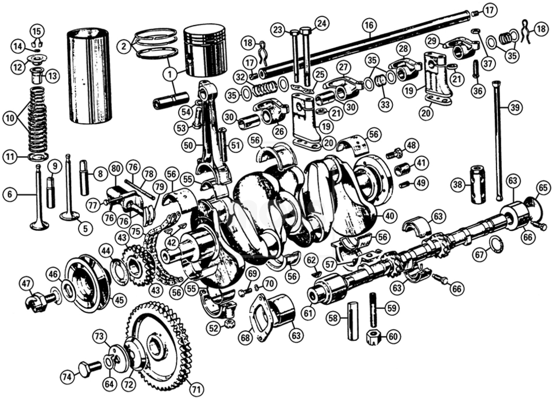 Internal Engine