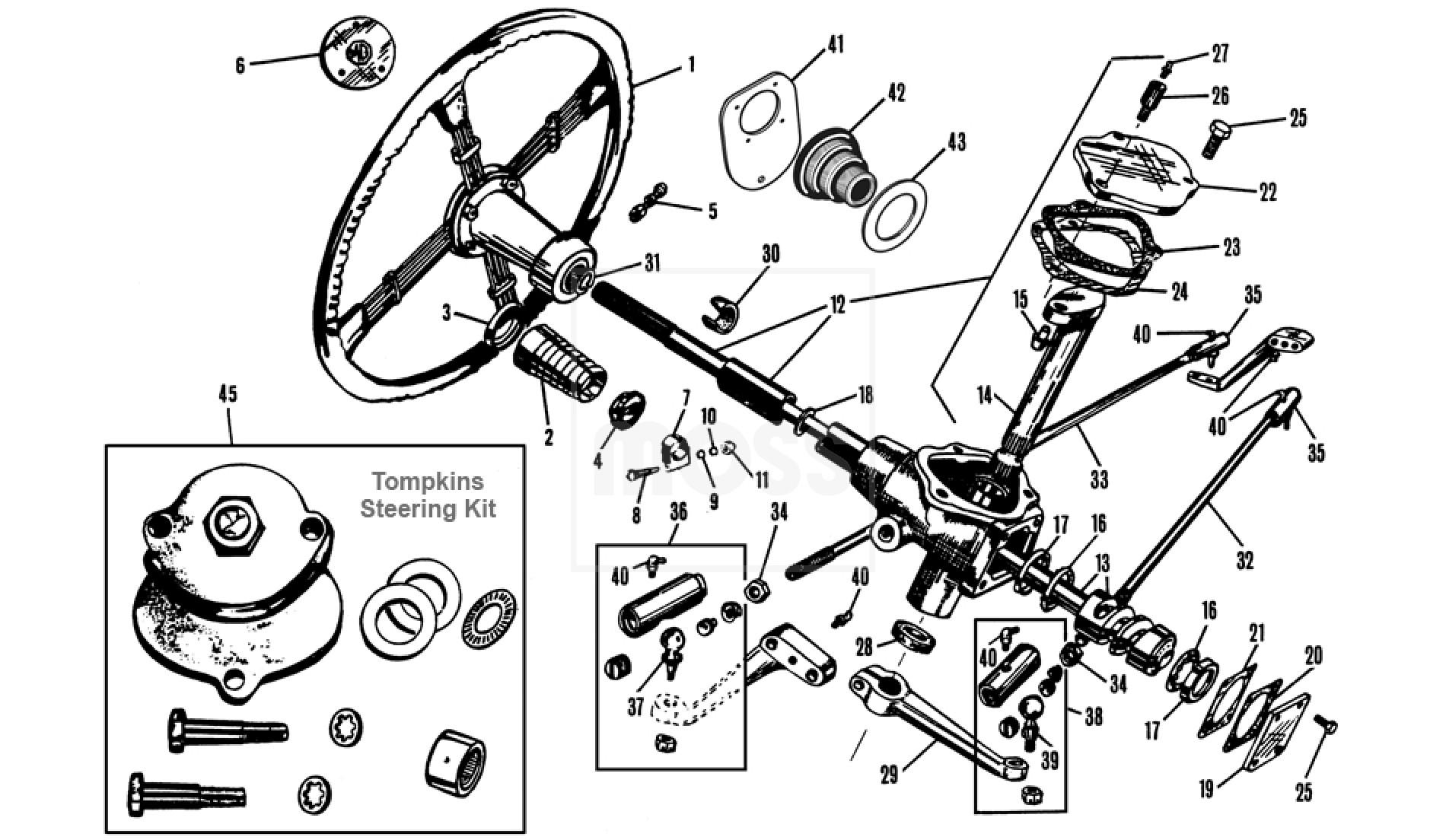 1974 mg midget wiring diagram corsa c cd player mgb fuse box