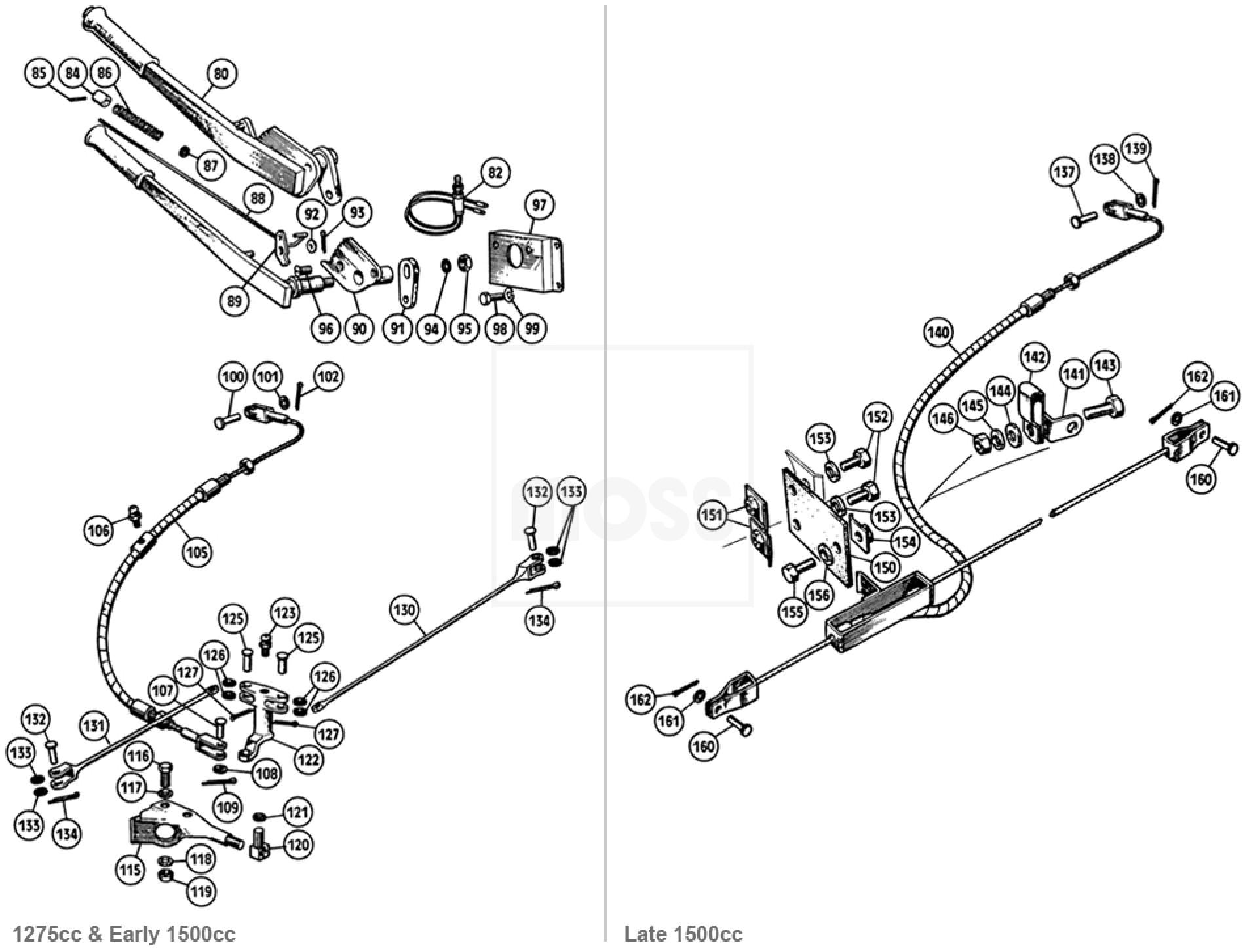 Hand Brake: Sprite & Midget 1275-1500cc