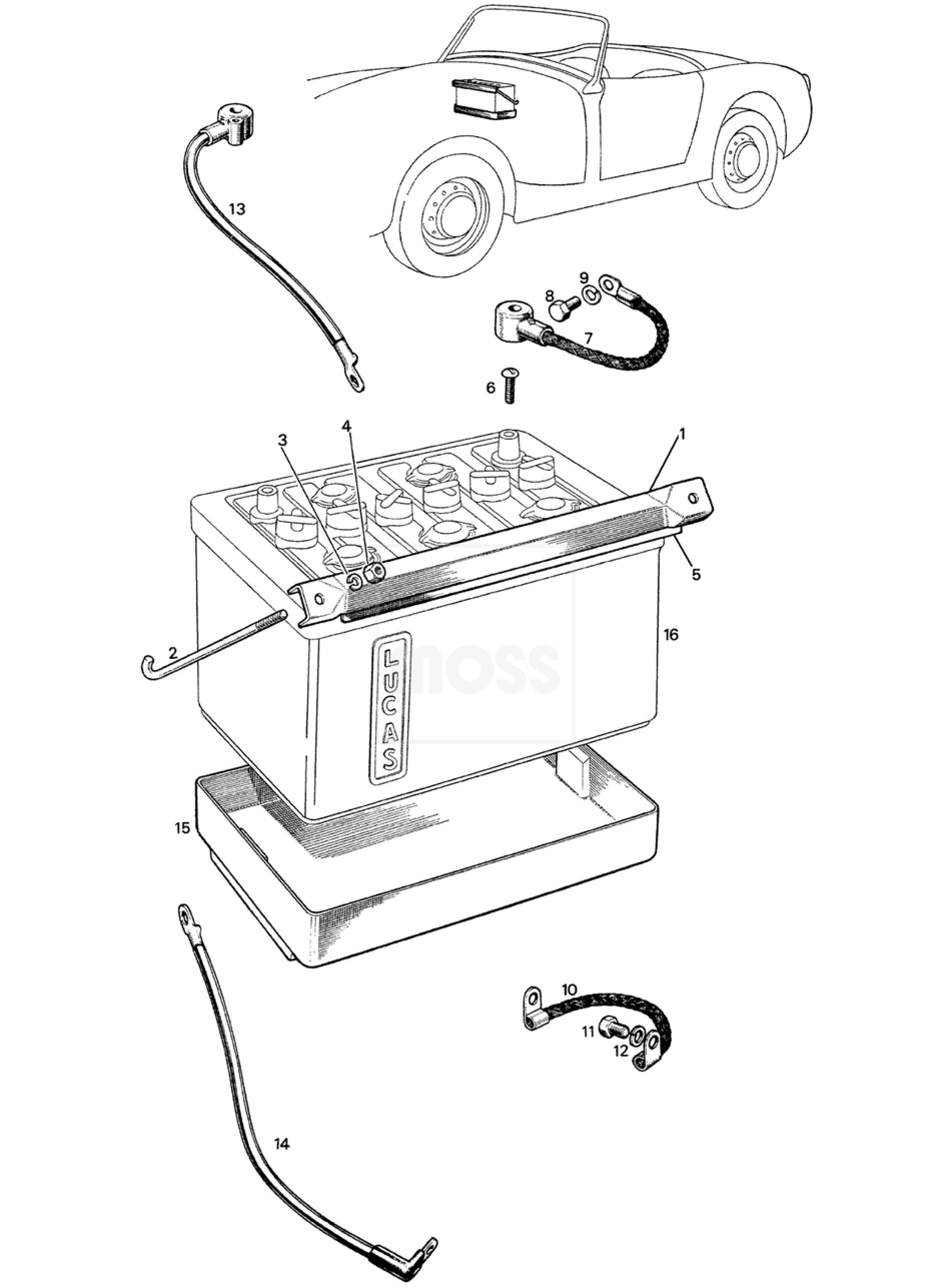 Battery & Fittings: Sprite & Midget 948-1098cc