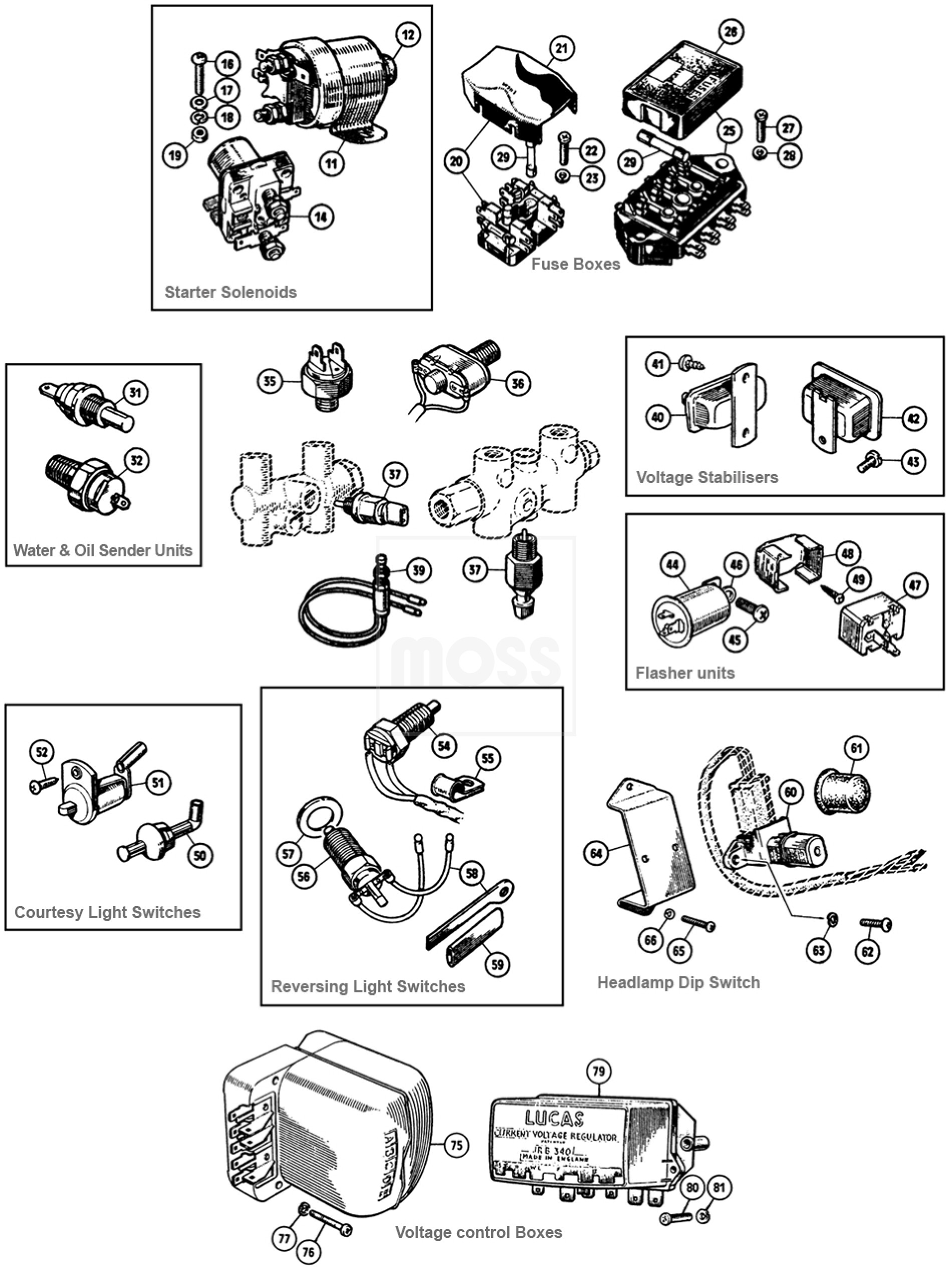 Switches & Controls: Sprite IV & Midget III, 1500cc